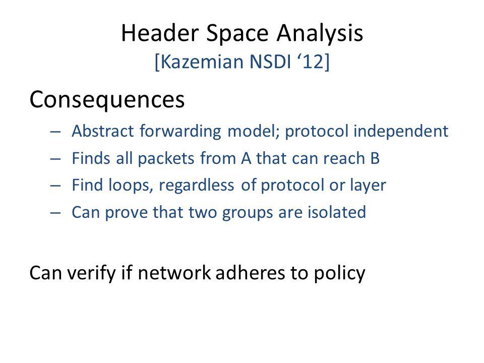 Header Space Analysis [Kazemian NSDI '12]